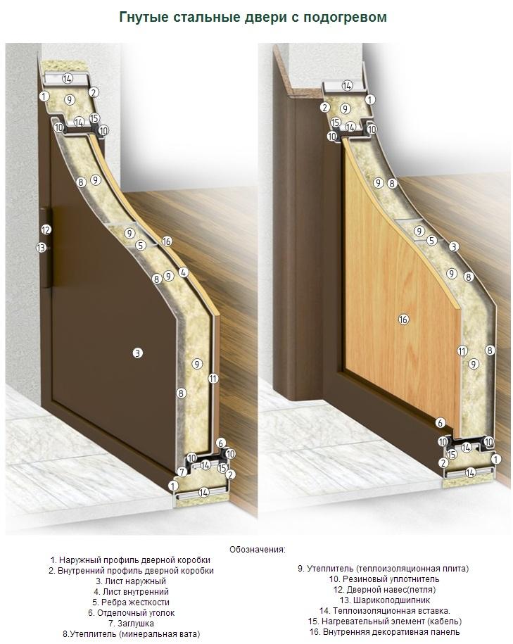 Деревянные входные двери с уплотнителем 118