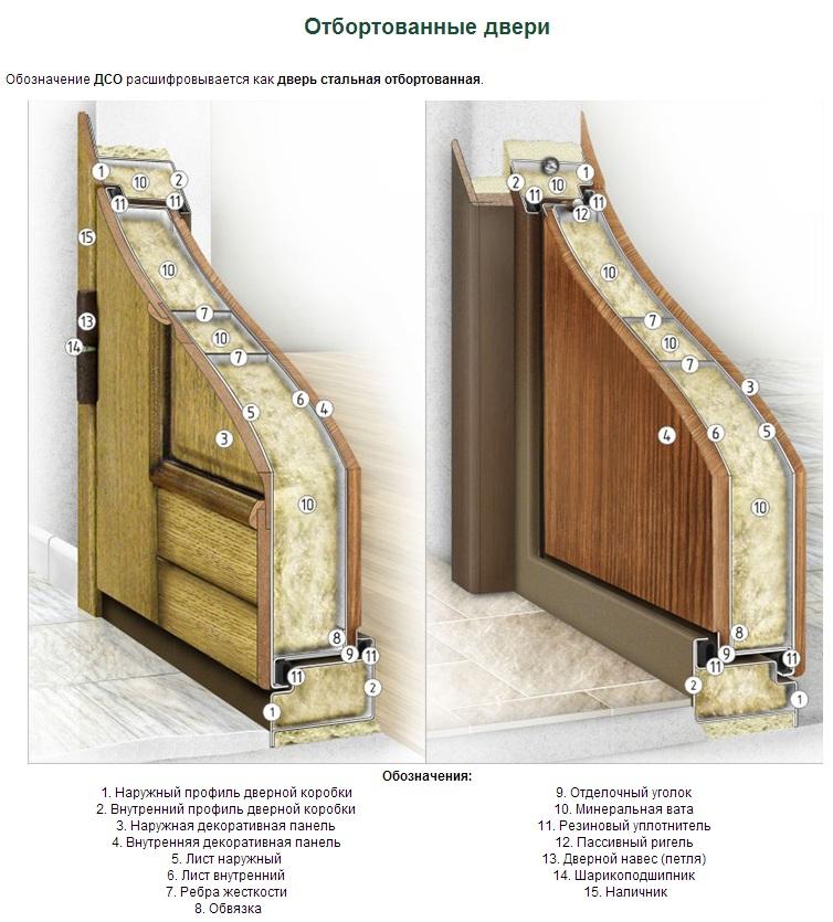декоративный профиль для металлической входной двери